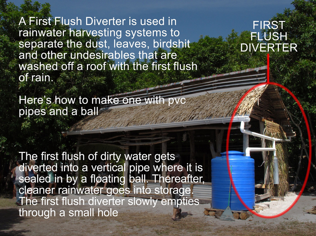 Diy roof water collection diy virtual fretboard for How to build a rainwater collection system
